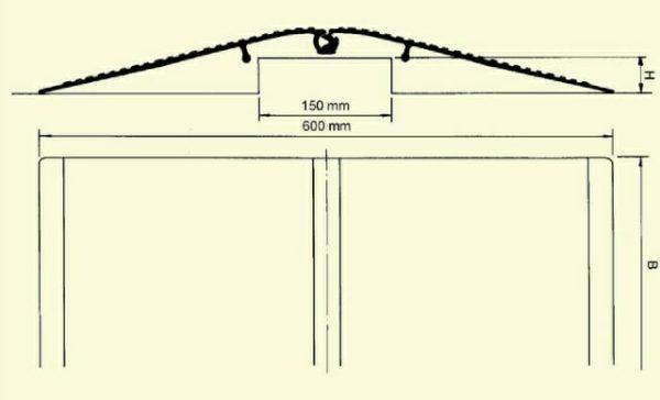 Rollstuhlrampe / Schwellenbrücke hoch Technik