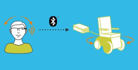 Grafik: Mensch steuert Rollstuhl über Datenbrille mit Bluetooth. Foto: © munevo
