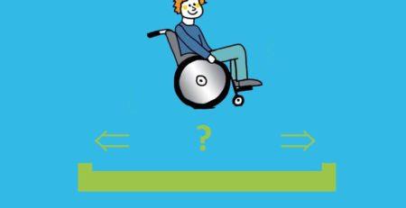 Rollstuhlfahrer, Fragezeichen, Pfeile und Rampe