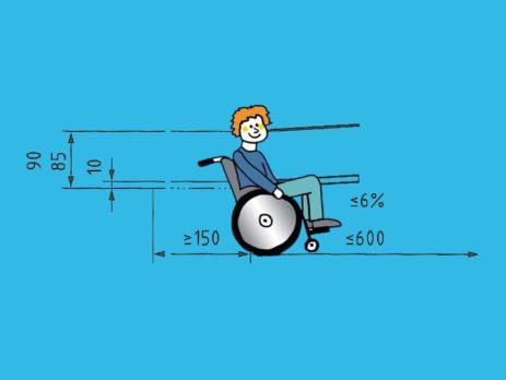 Rollstuhlfahrer vor eine Geländer Skizze