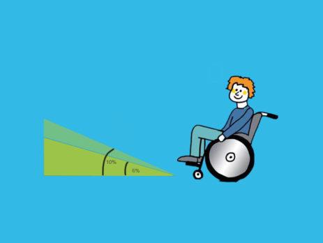 Rollstuhlfahrer vor Rollstuhlrampe mit unterschiedlichen Steigungswinkeln